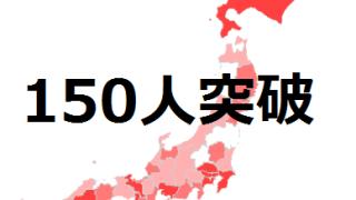 回答僧150人突破 – 北海道躍進、残り9県で全国制覇