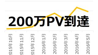 「一億総悩み社会」の処方箋。月間200万PV到達 – hasunoha